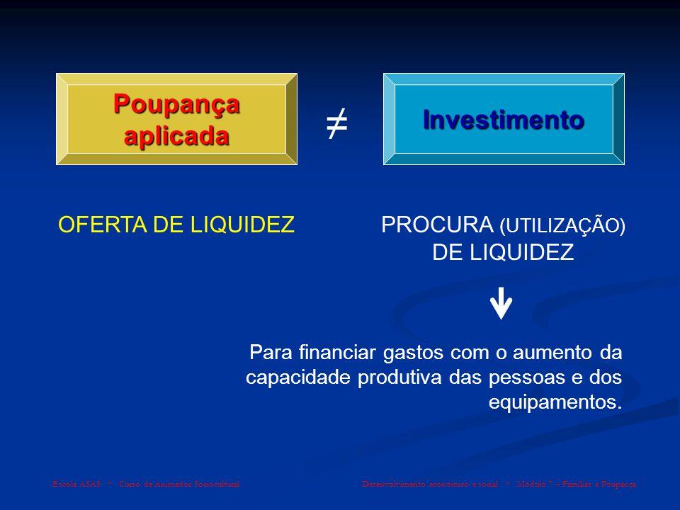 PROCURA (UTILIZAÇÃO) DE LIQUIDEZ