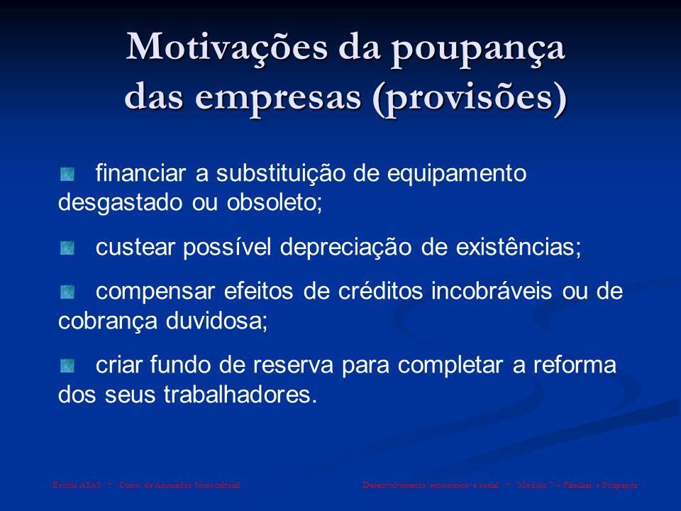 Motivações da poupança das empresas (provisões)