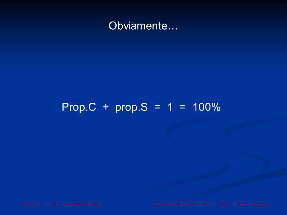 Obviamente… Prop.C + prop.S = 1 = 100%
