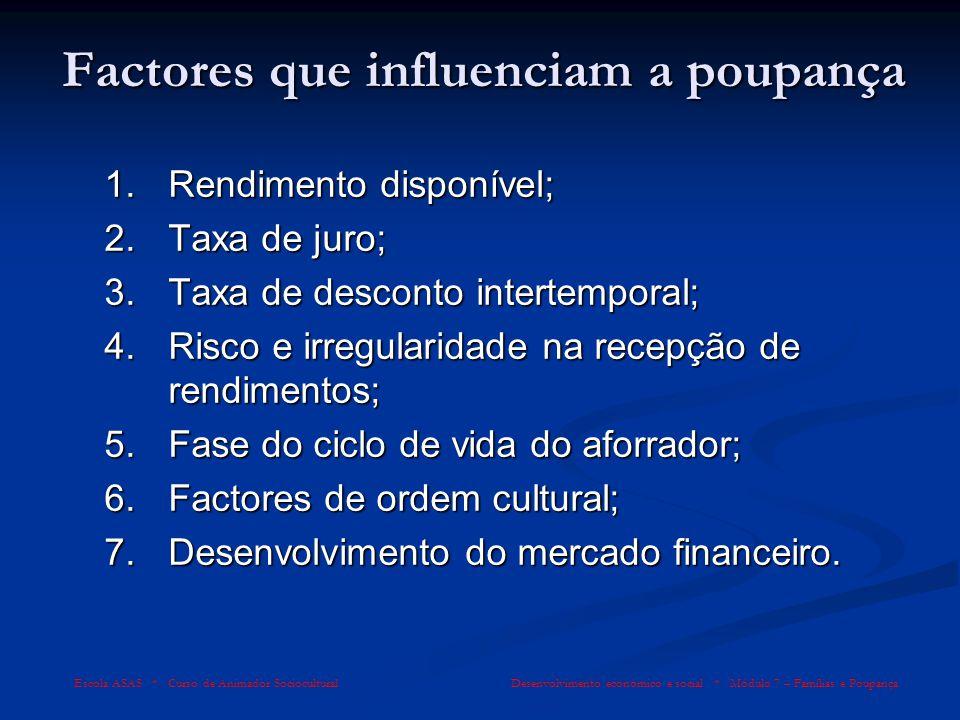 Factores que influenciam a poupança