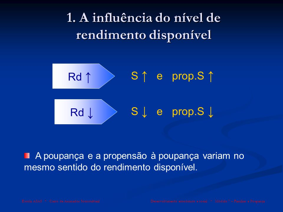 1. A influência do nível de rendimento disponível