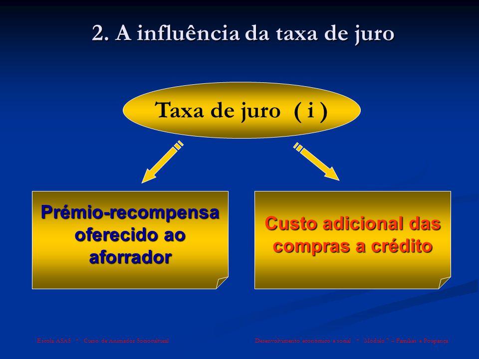 2. A influência da taxa de juro Taxa de juro ( i )