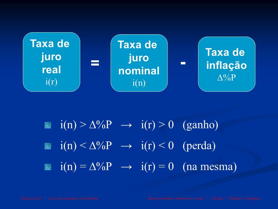 Taxa de juro nominal i(n)