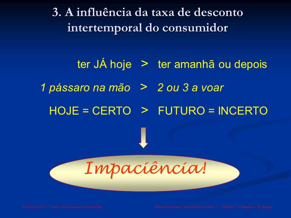 3. A influência da taxa de desconto intertemporal do consumidor