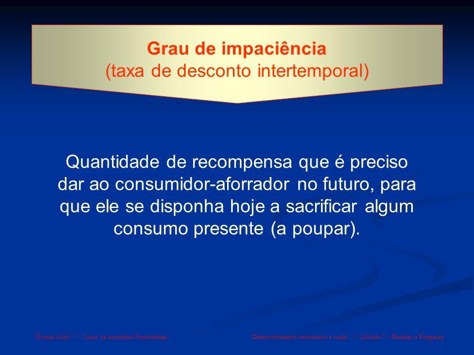(taxa de desconto intertemporal)