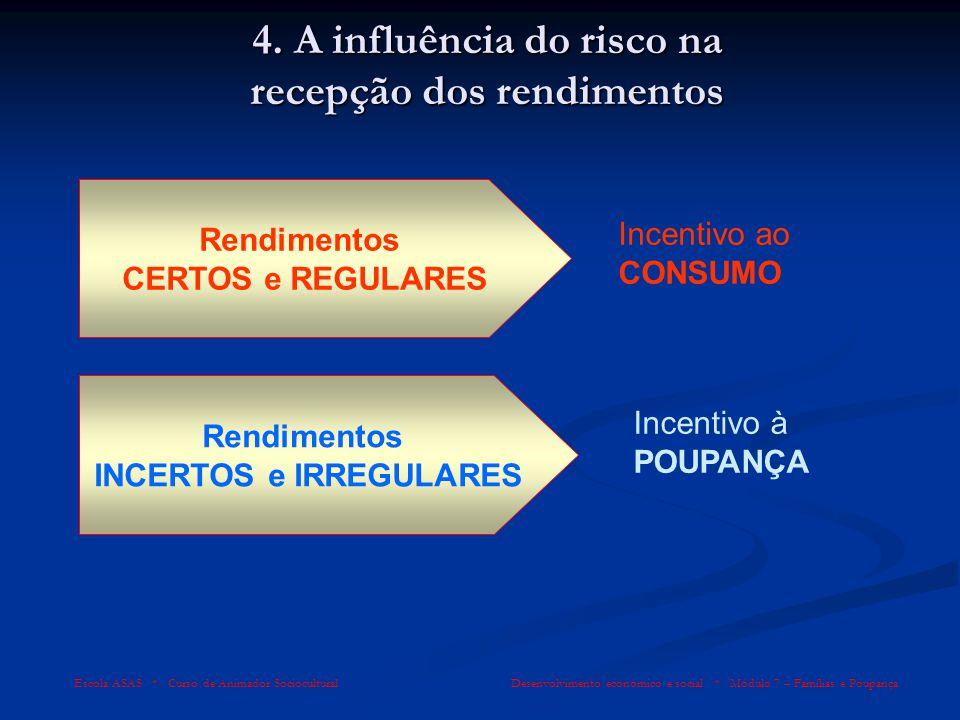 4. A influência do risco na recepção dos rendimentos