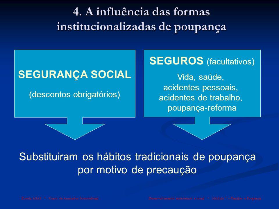 4. A influência das formas institucionalizadas de poupança