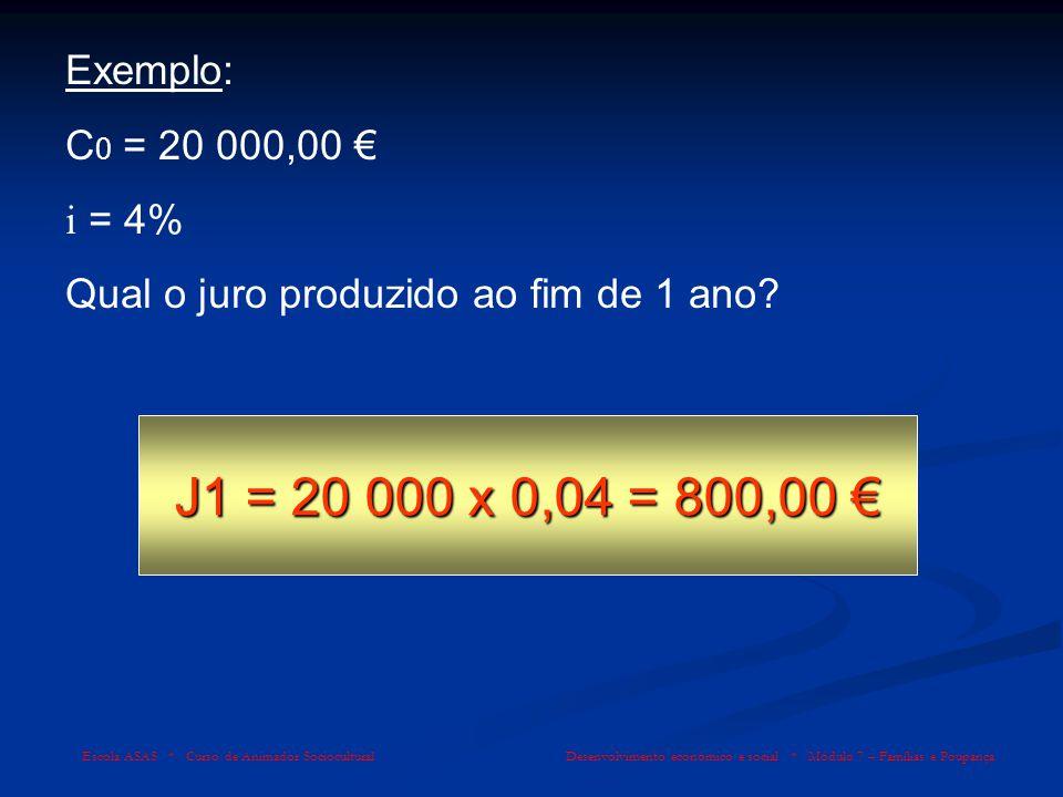 Exemplo: C0 = 20 000,00 € i = 4% Qual o juro produzido ao fim de 1 ano J1 = 20 000 x 0,04 = 800,00 €
