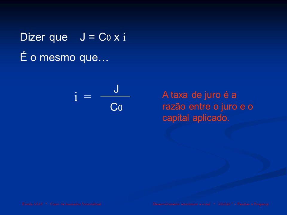 i = Dizer que J = C0 x i É o mesmo que… J C0
