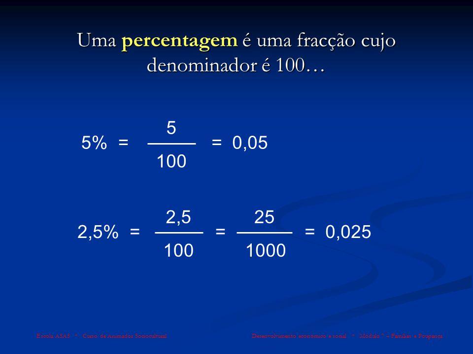Uma percentagem é uma fracção cujo denominador é 100…