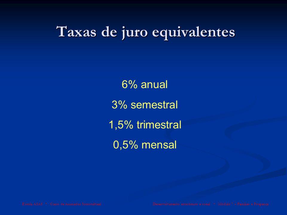 Taxas de juro equivalentes