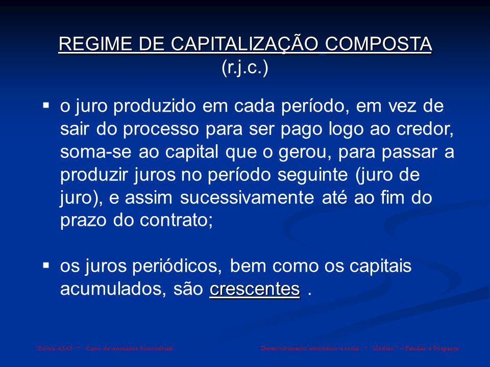 REGIME DE CAPITALIZAÇÃO COMPOSTA (r.j.c.)