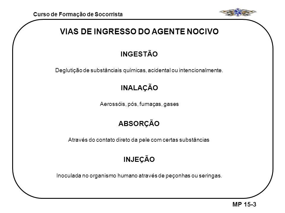VIAS DE INGRESSO DO AGENTE NOCIVO