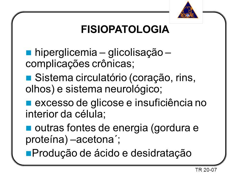FISIOPATOLOGIA hiperglicemia – glicolisação – complicações crônicas;