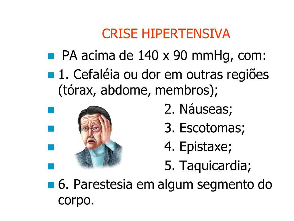 1. Cefaléia ou dor em outras regiões (tórax, abdome, membros);