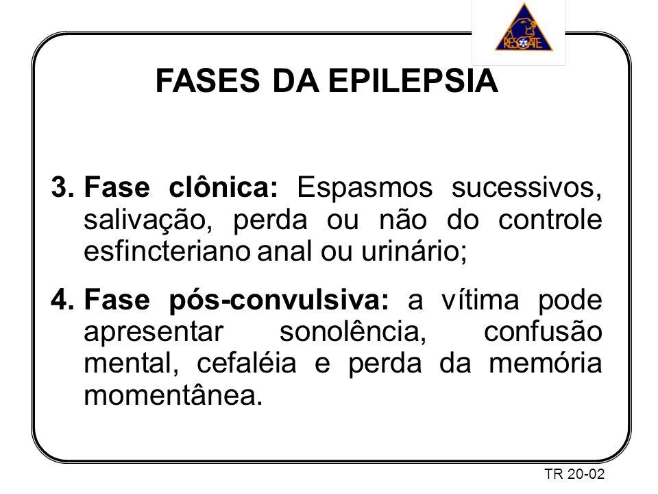 FASES DA EPILEPSIA Fase clônica: Espasmos sucessivos, salivação, perda ou não do controle esfincteriano anal ou urinário;