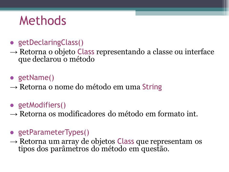 Methods getDeclaringClass()