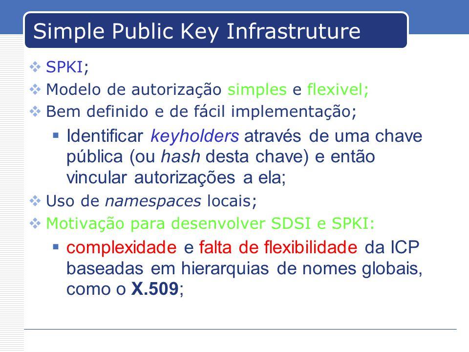 Simple Public Key Infrastruture