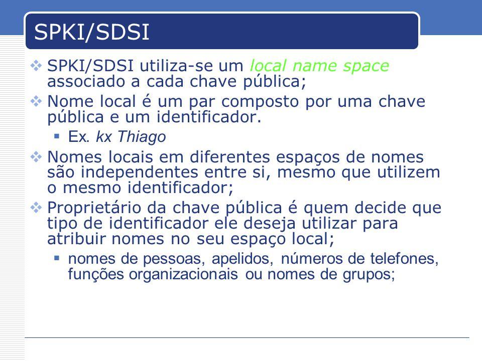 SPKI/SDSI SPKI/SDSI utiliza-se um local name space associado a cada chave pública;