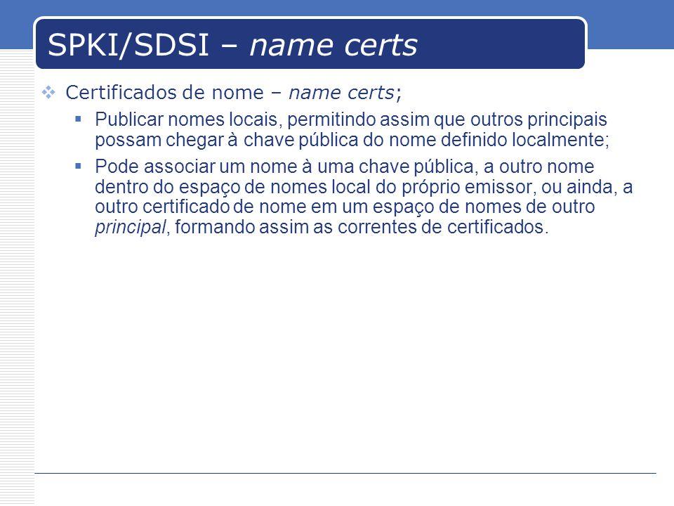 SPKI/SDSI – name certs Certificados de nome – name certs;