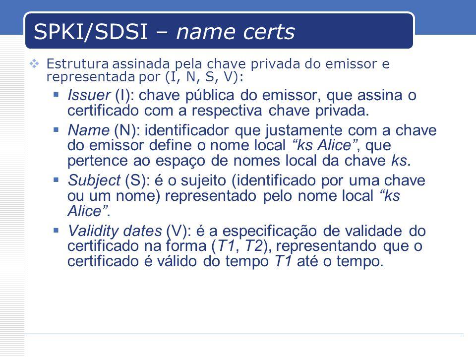 SPKI/SDSI – name certs Estrutura assinada pela chave privada do emissor e representada por (I, N, S, V):