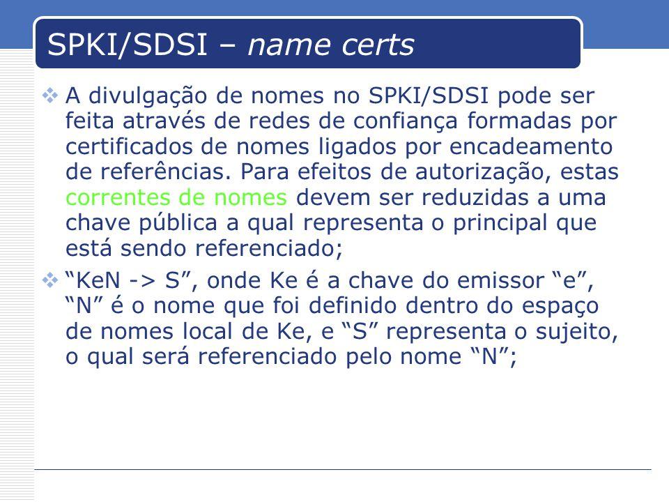 SPKI/SDSI – name certs