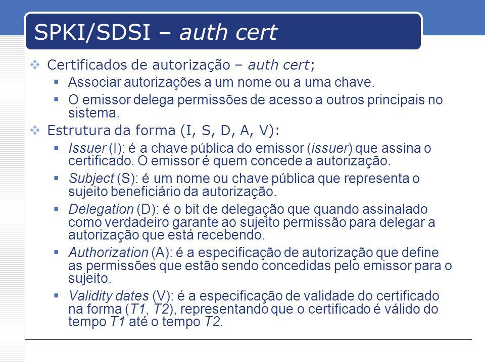 SPKI/SDSI – auth cert Certificados de autorização – auth cert;