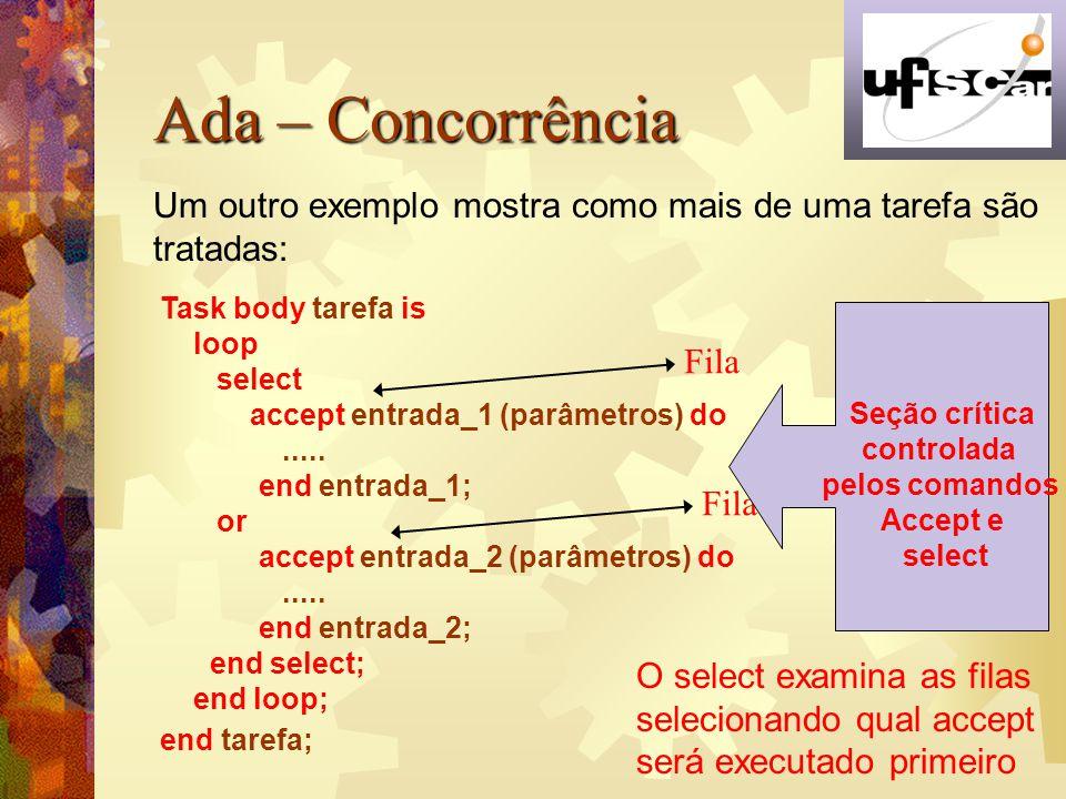 Ada – Concorrência Um outro exemplo mostra como mais de uma tarefa são tratadas: Task body tarefa is.