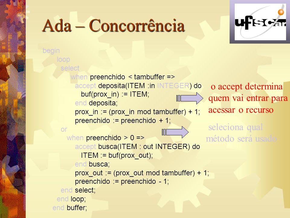 Ada – Concorrência o accept determina quem vai entrar para