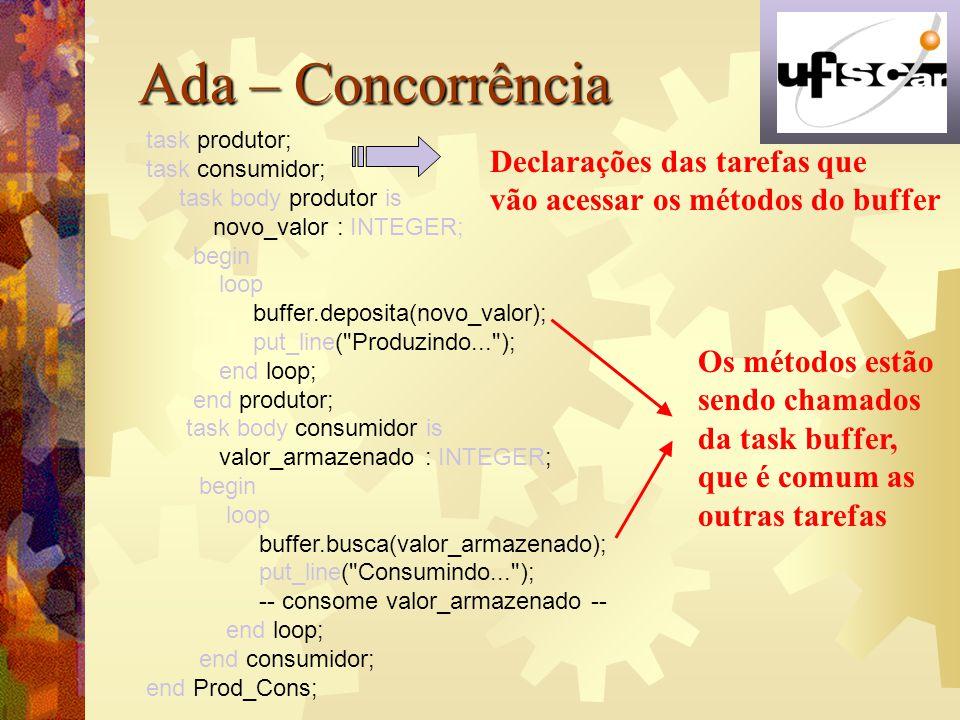 Ada – Concorrência Declarações das tarefas que