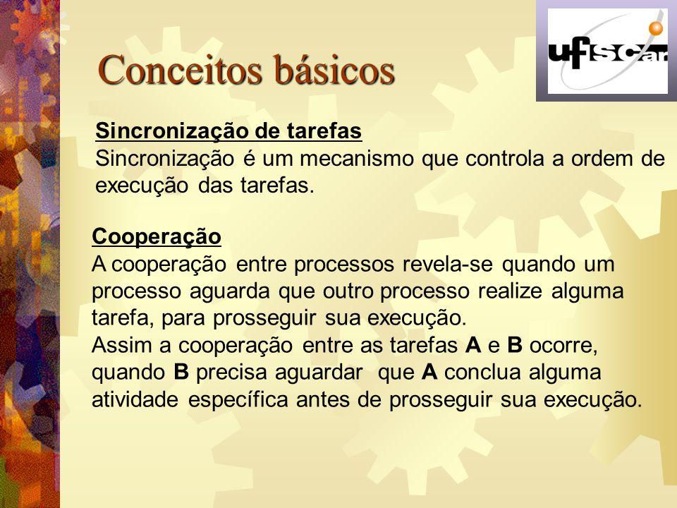 Conceitos básicos Sincronização de tarefas