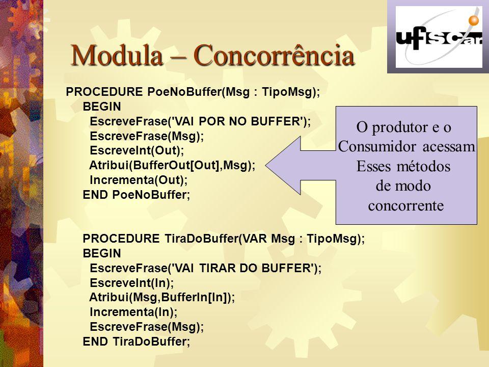 Modula – Concorrência O produtor e o Consumidor acessam Esses métodos