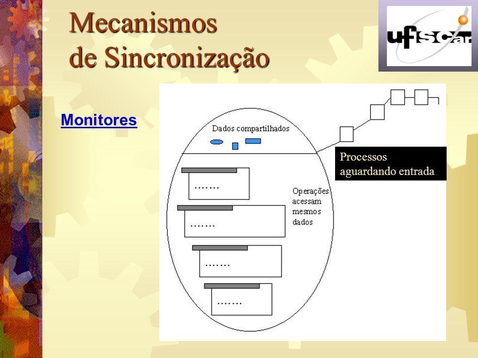 Mecanismos de Sincronização Processos aguardando entrada Monitores