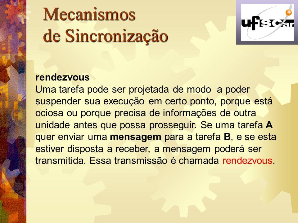 Mecanismos de Sincronização rendezvous