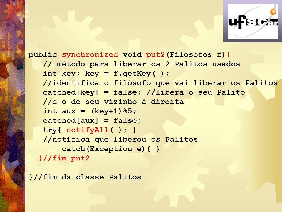 public synchronized void put2(Filosofos f){