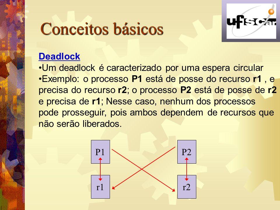Conceitos básicos Deadlock