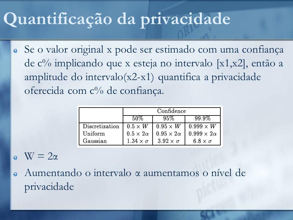 Quantificação da privacidade