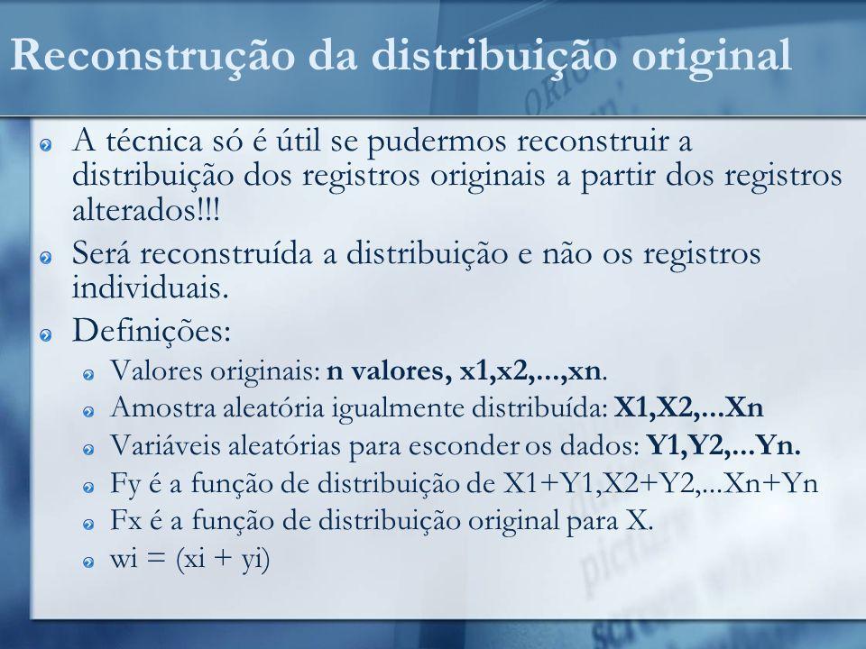 Reconstrução da distribuição original