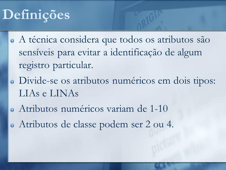 Definições A técnica considera que todos os atributos são sensíveis para evitar a identificação de algum registro particular.