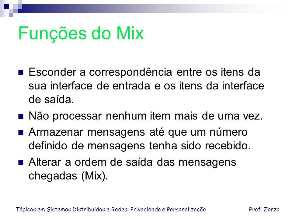 Funções do Mix Esconder a correspondência entre os itens da sua interface de entrada e os itens da interface de saída.