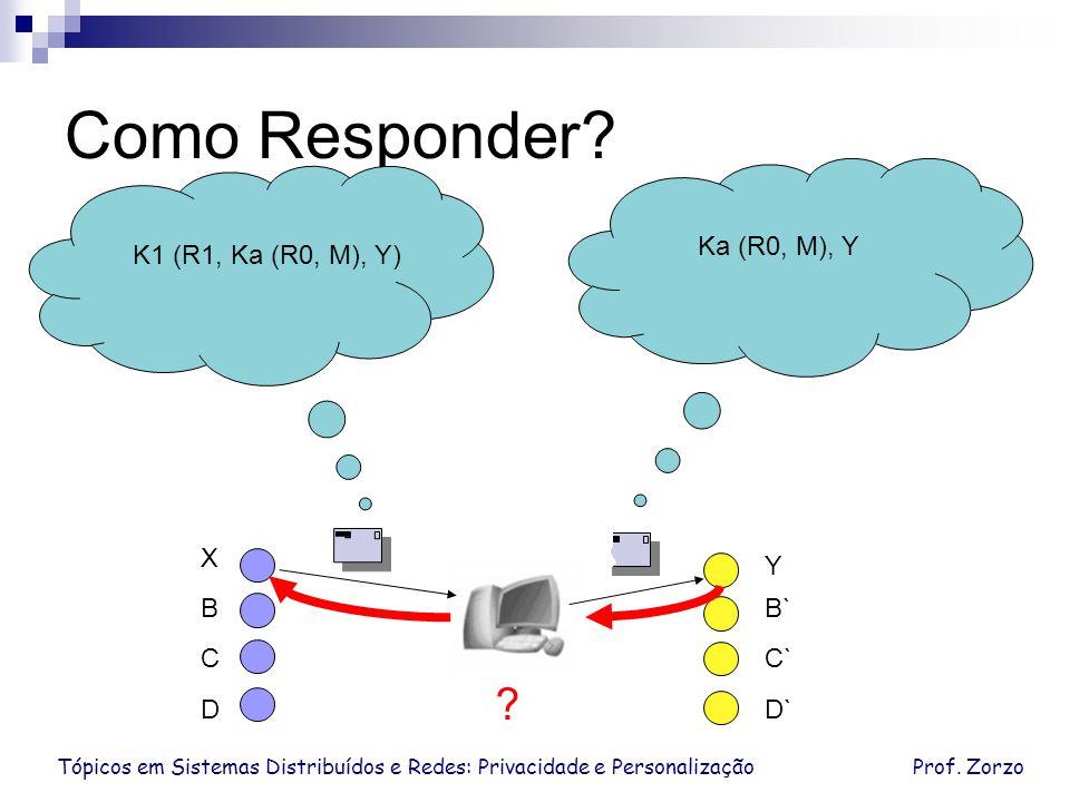 Como Responder Ka (R0, M), Y K1 (R1, Ka (R0, M), Y) X Y B B` C C` D