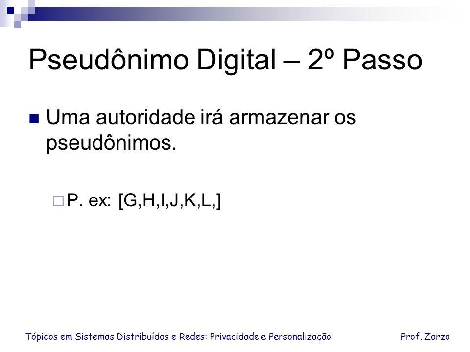 Pseudônimo Digital – 2º Passo