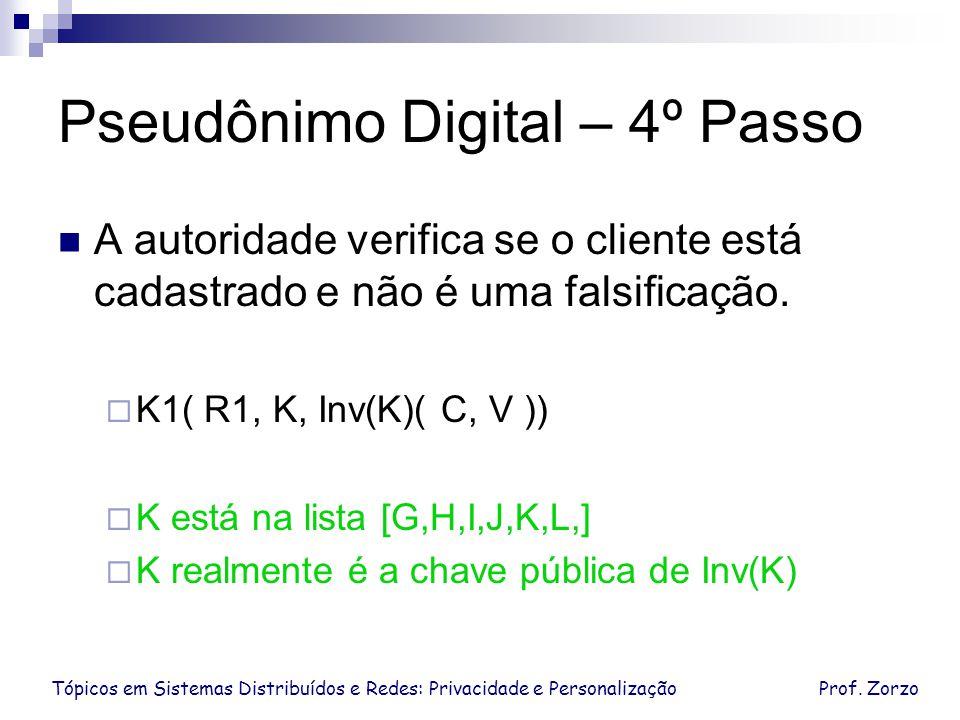 Pseudônimo Digital – 4º Passo