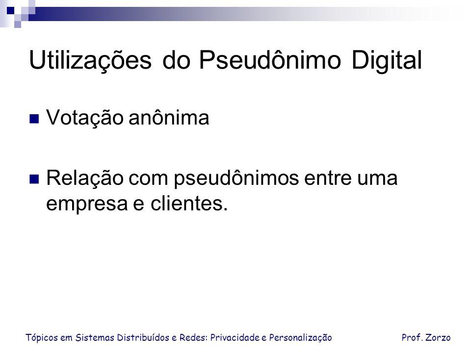 Utilizações do Pseudônimo Digital