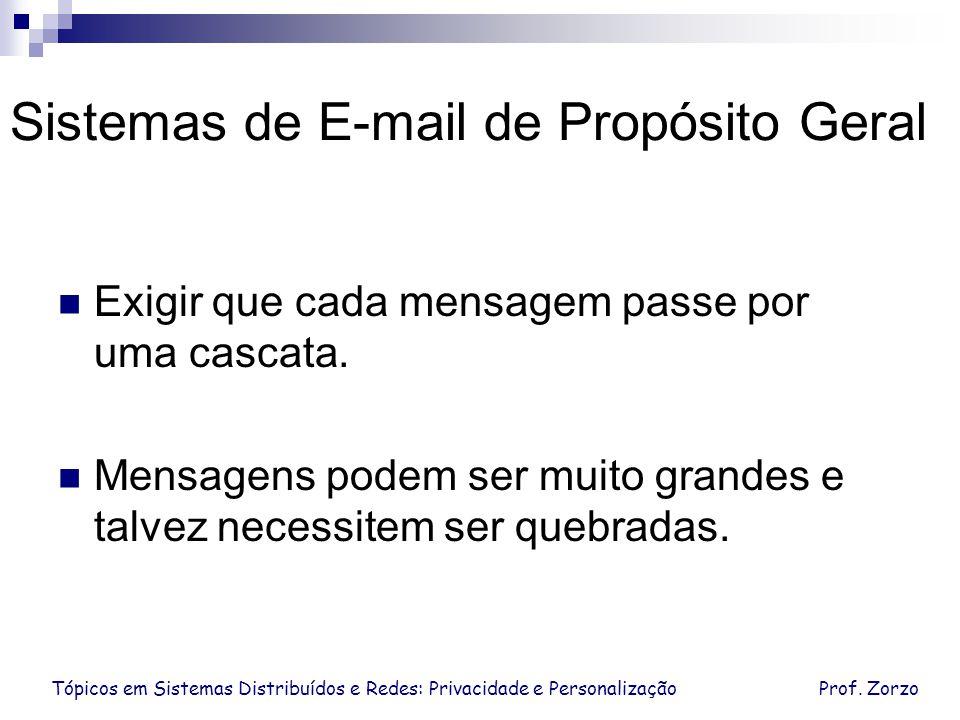 Sistemas de E-mail de Propósito Geral
