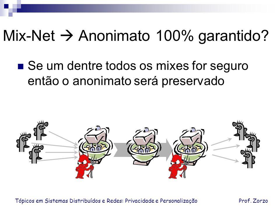 Mix-Net  Anonimato 100% garantido