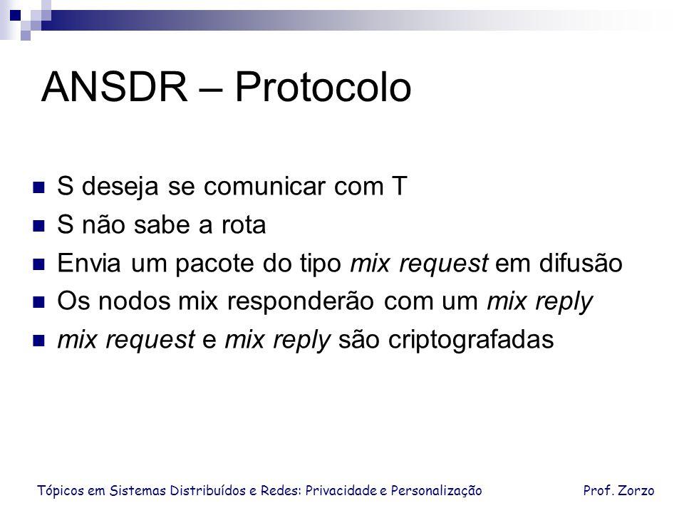 ANSDR – Protocolo S deseja se comunicar com T S não sabe a rota