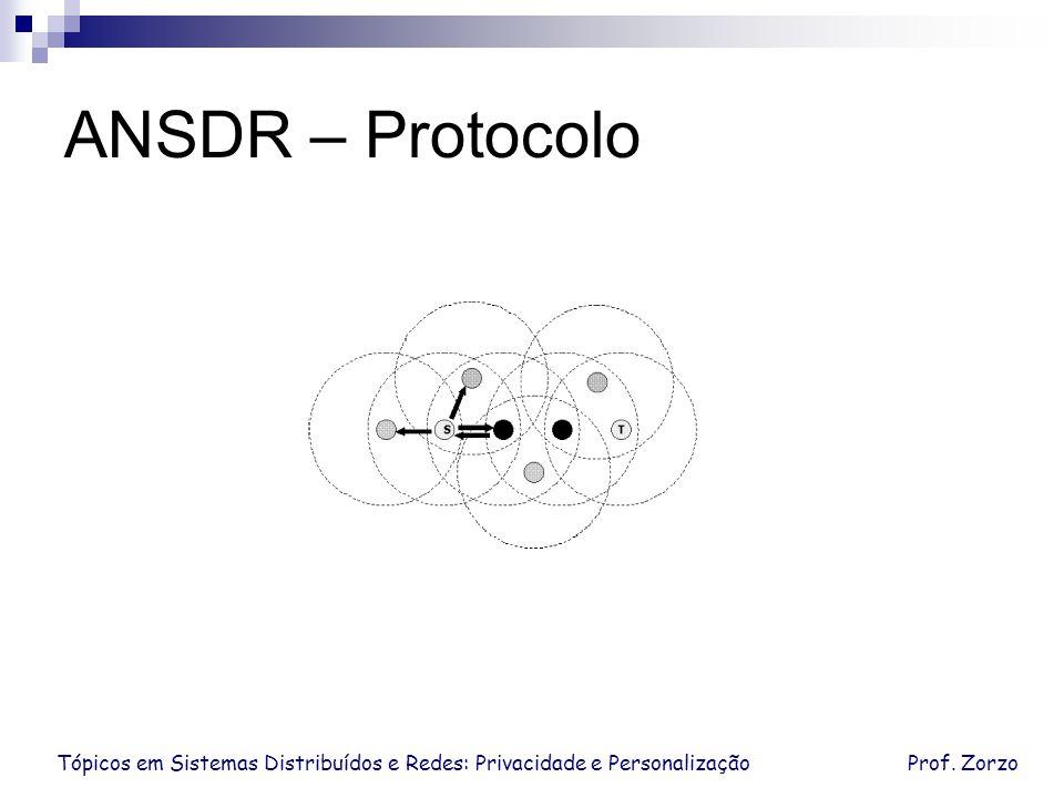 ANSDR – Protocolo Tópicos em Sistemas Distribuídos e Redes: Privacidade e Personalização Prof.