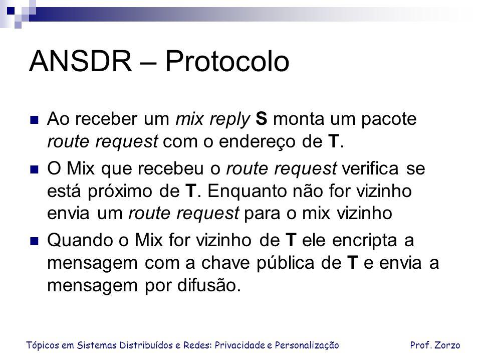 ANSDR – Protocolo Ao receber um mix reply S monta um pacote route request com o endereço de T.
