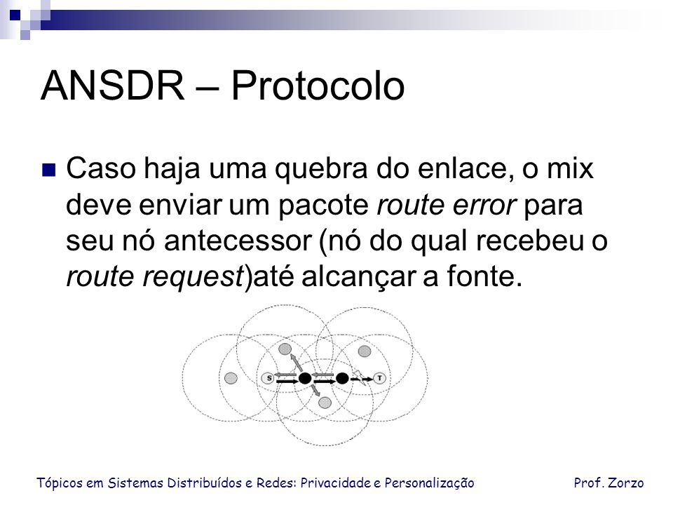 ANSDR – Protocolo